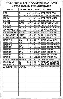 royal rife frequency list pdf